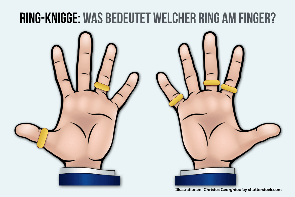 Ringe manner wo tragen
