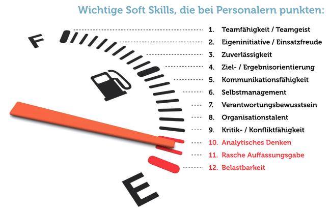 Soft Skills Welche In Der Bewerbung Zählen Karrierebibelde