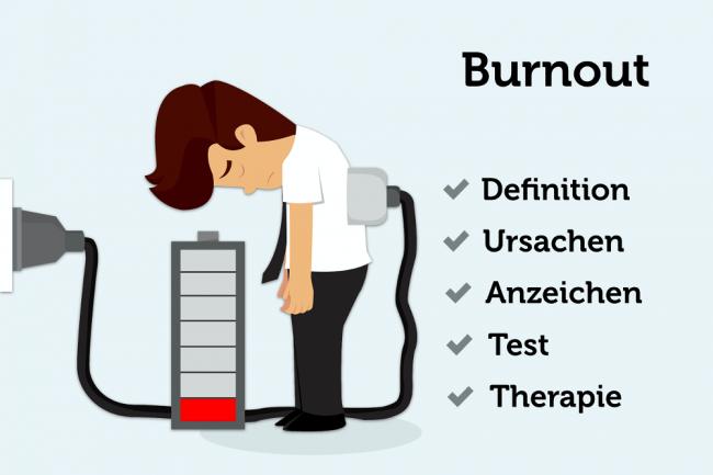Burnout Anzeichen Test Behandlung Was tun?