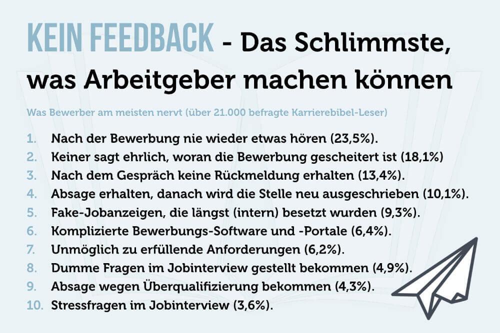 Keine Antwort Nach Bewerbung Umfrage Infografik