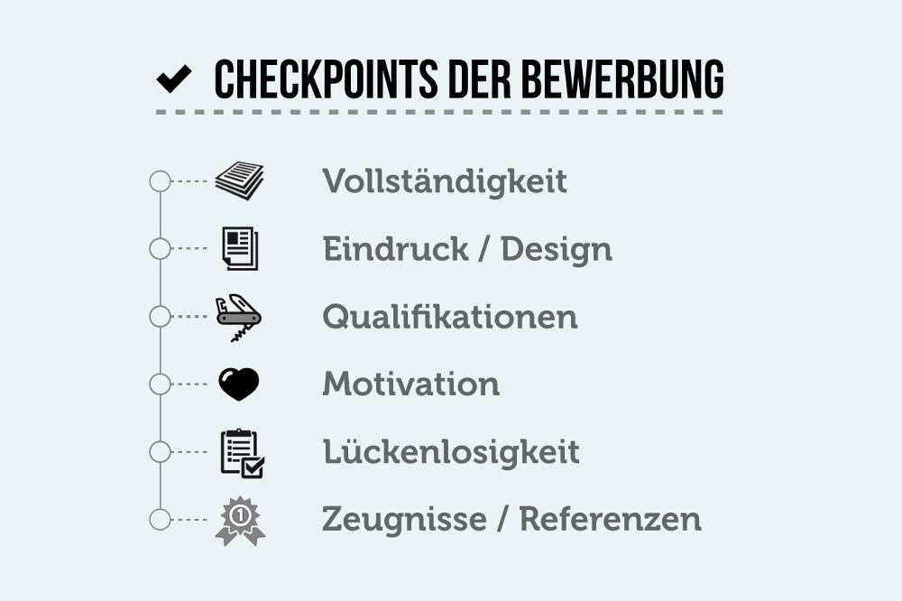 Bewerbungsstrategie: Checkpoints der Bewerbung
