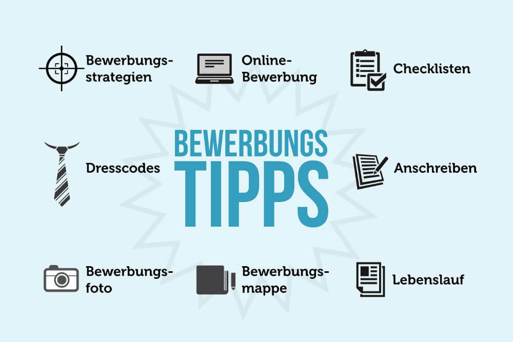 Bewerbungsschreiben Kostenlose Vorlagen Tipps 70 Beispiele 10