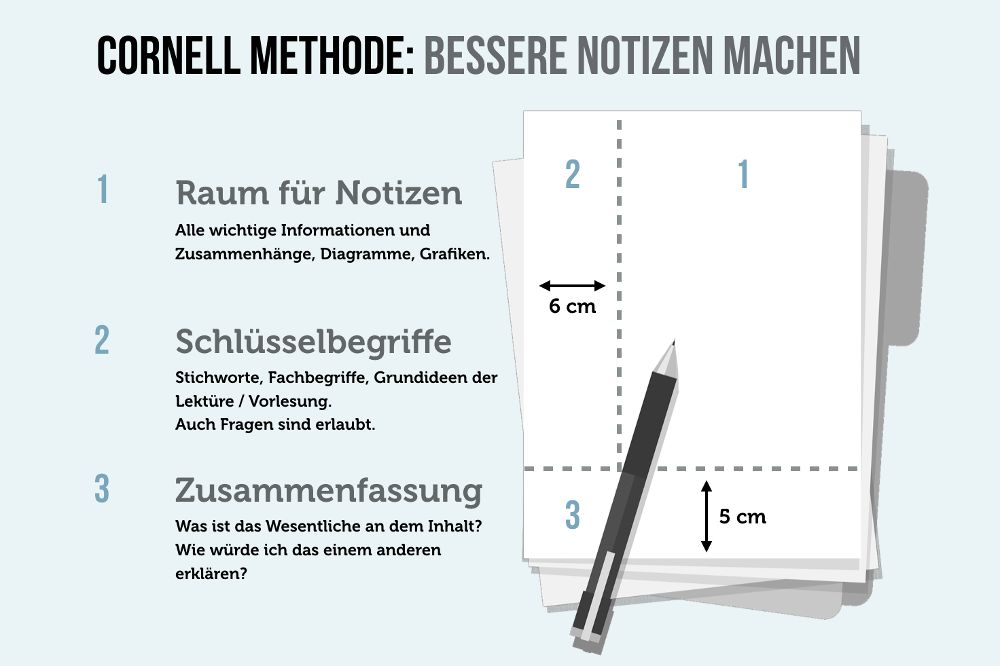 Studienorganisation-Tipp: Cornell-Methode für Notizen