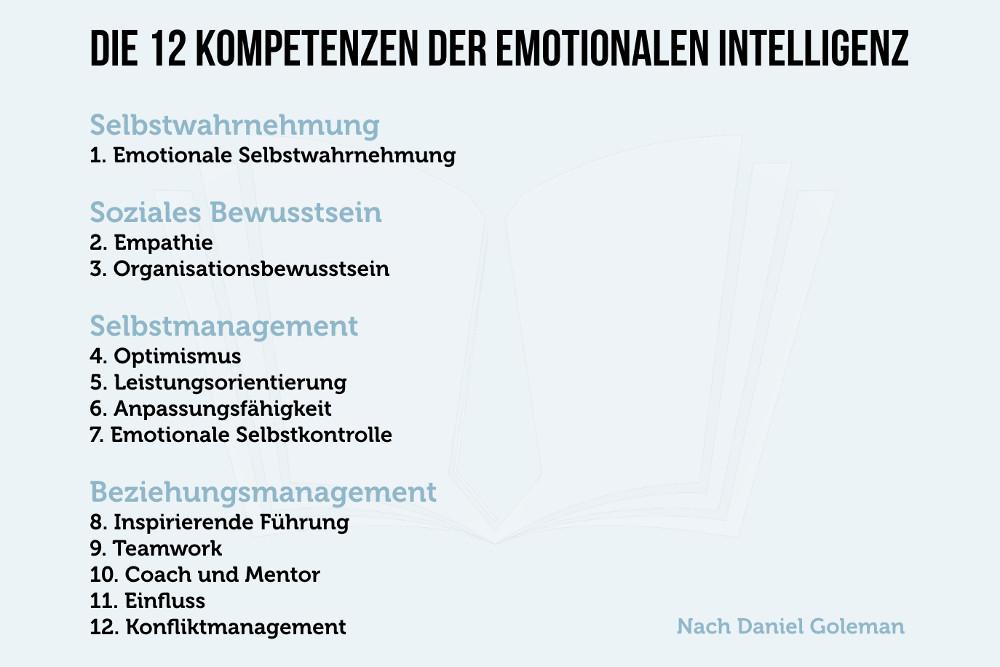 Emotionale Intelligenz 12 Kompetenzen nach Daniel Goleman