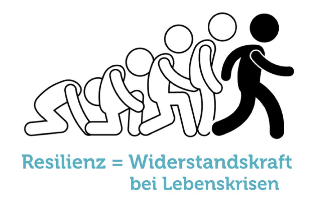 Resilienz Definition Foedern Staerken Lernen Synonym Gegenteil Stehaufmaennchen