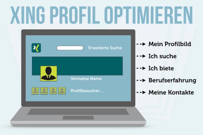 Xing Profil Optimieren Tipps Fürs Perfekte Portfolio