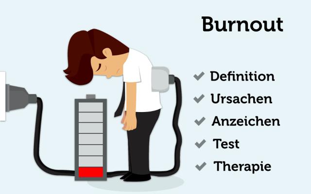 Burnout Anzeichen test behandlung was tun Definition