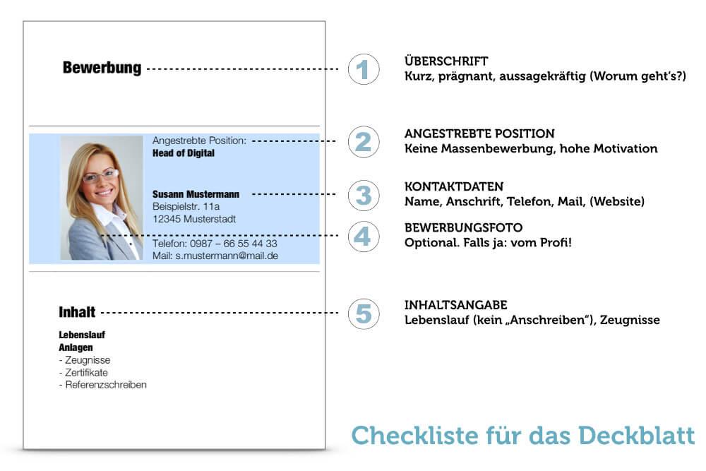 checkliste deckblatt 5 hauptelemente grafik - Bewerbung Deckblatt Ohne Foto