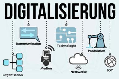 Digitalisierung: Wie arbeiten wir künftig?