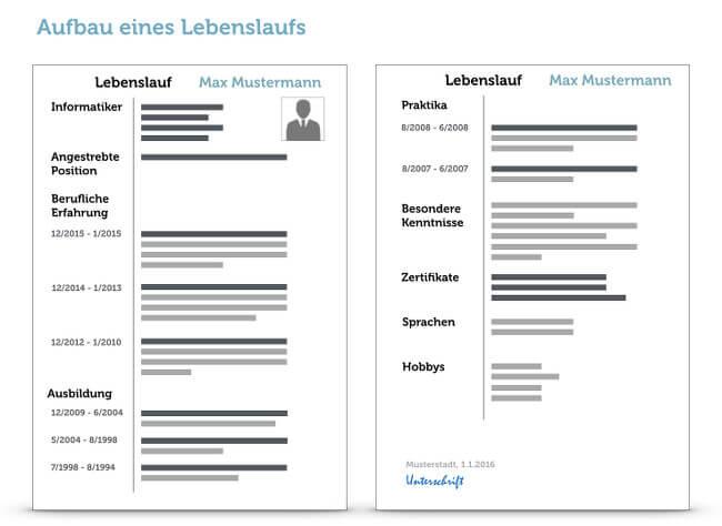Tabellarischer Lebenslauf: Aufbau Muster Beispiel Grafik