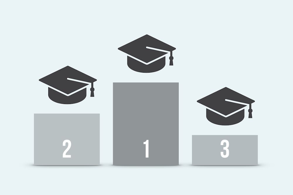 MBA-Ranking: Vergleichbarkeit in Maßen