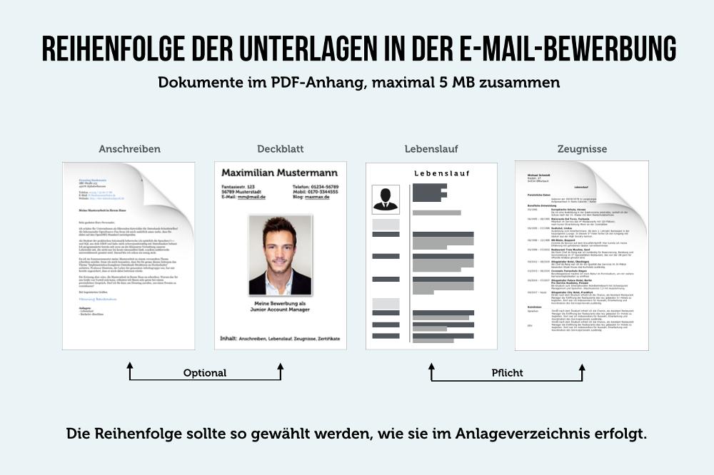 Reihenfolge-Unterlagen-Email-Bewerbung
