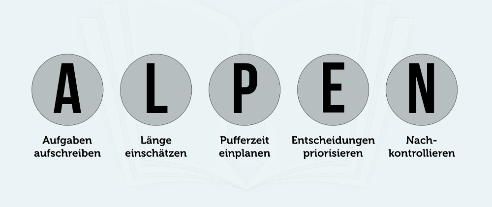 ALPEN-Methode Definition