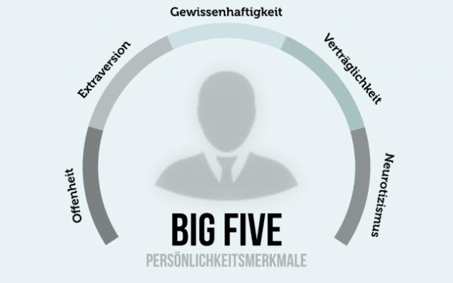 Big Five Psychologie Persoenlichkeitsmerkmale Charakter 650x434
