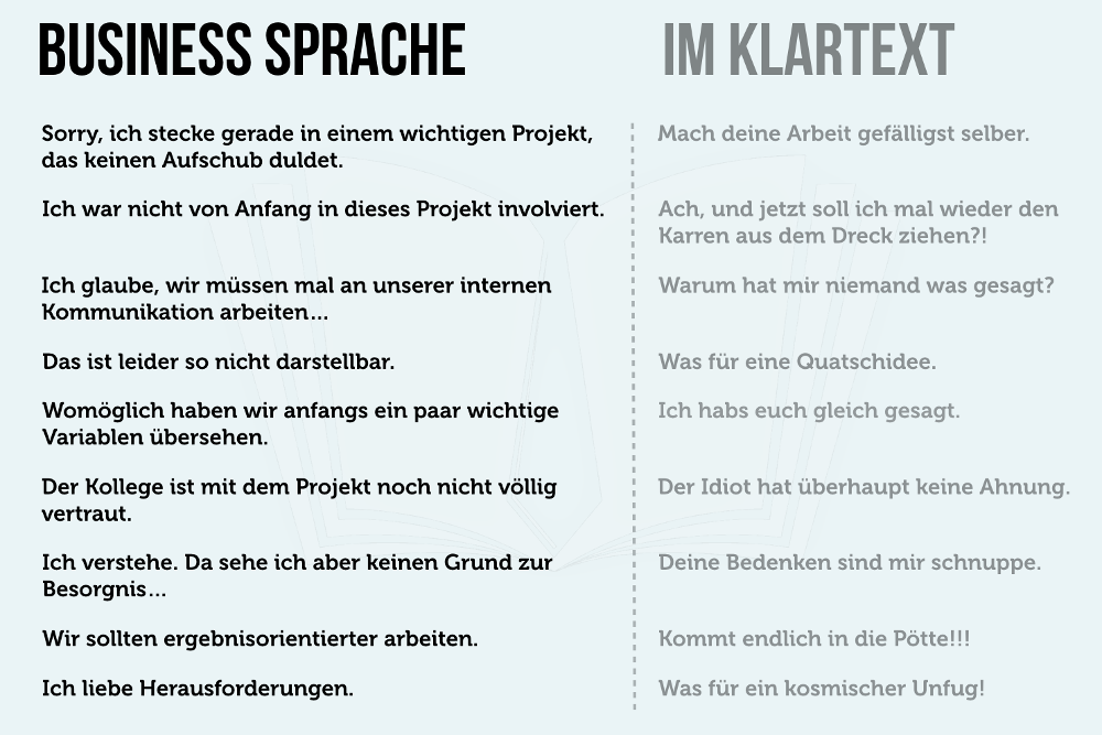 Businesssprech Klartext