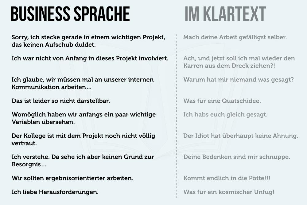 Businesssprech Klartext