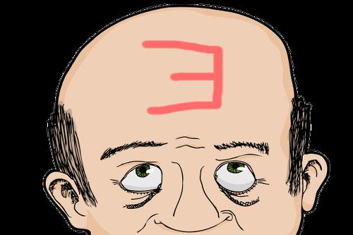 E-Test-Empathie-Galinsky