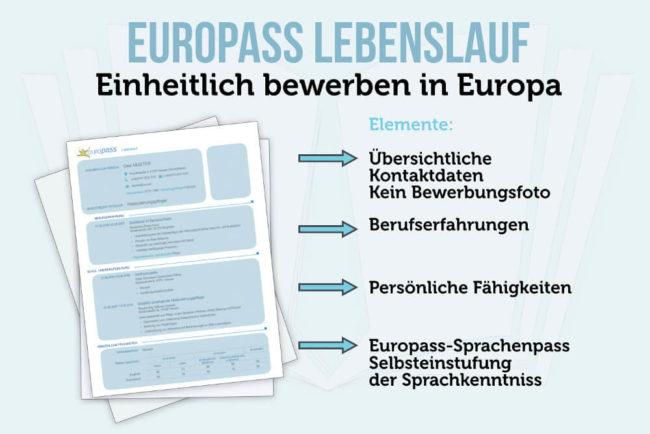 Europass Lebenslauf Europas Bewerbung Karrierebibelde