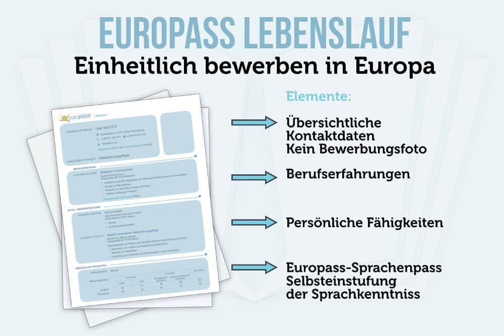Europass E Portfolio Erstellen Kostenloses Muster