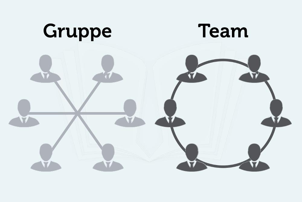 Gruppe oder Team Grafik