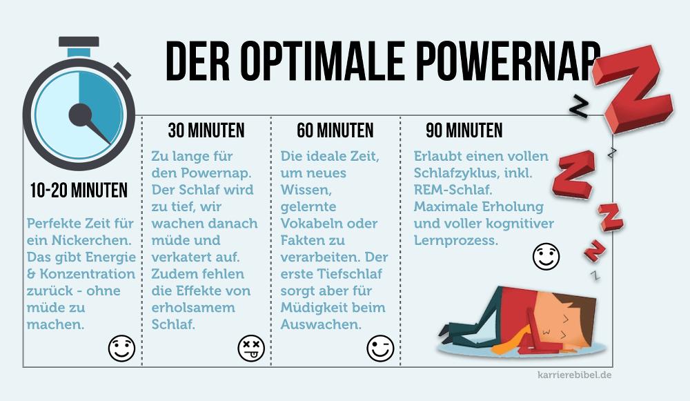 Powernapping Anleitung Bedeutung Tipps Informationen Nachts Schlaf