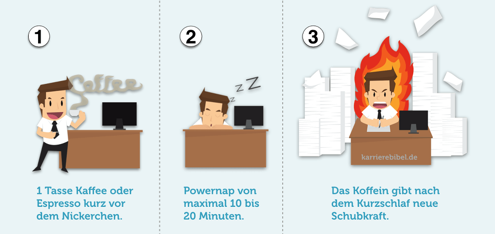 Powernapping Anleitung Tipps Grafik Schlafen Buero