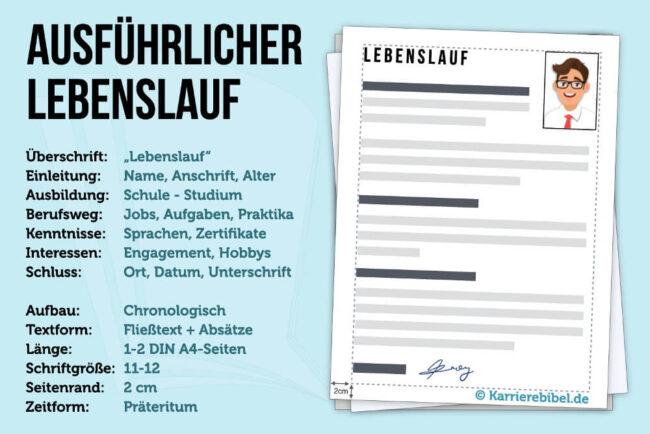 Bundestagsabgeordnete Hat Ihren Lebenslauf Gefalscht