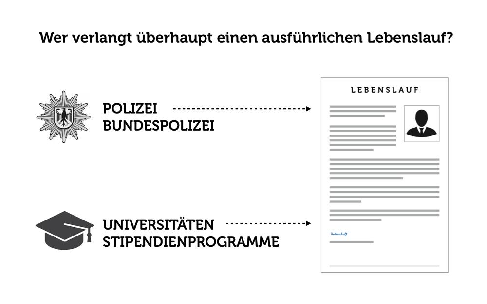 Ausführlicher Lebenslauf Polizei Bundespolizei Stipendium