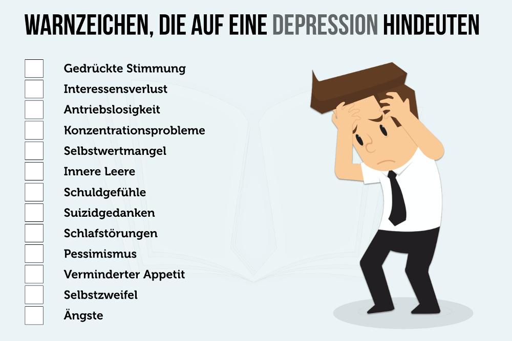 Depression Anzeichen Warnzeichen Symptome Grafik
