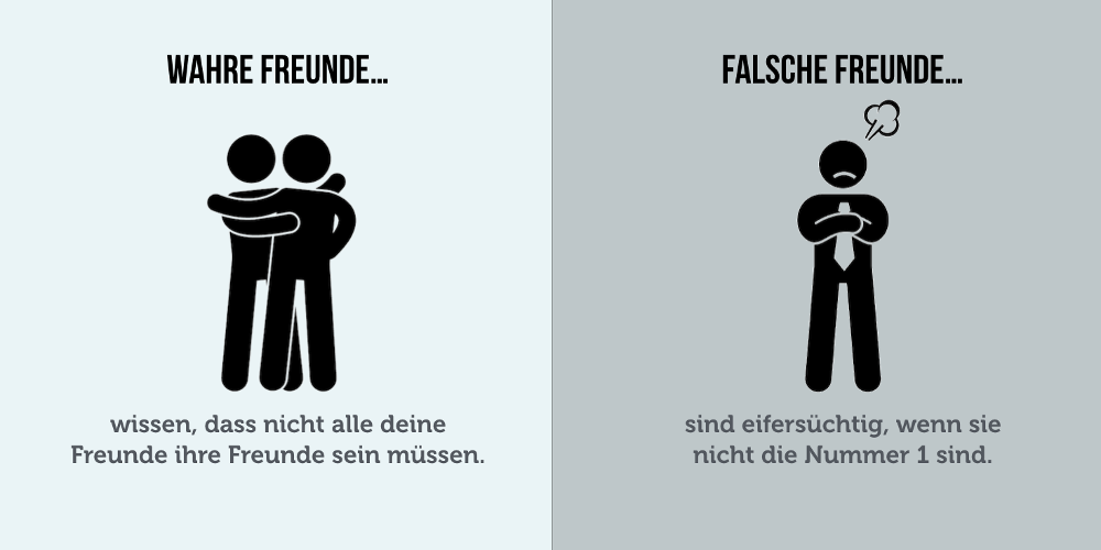 Absolute Definition der Dating-Methode