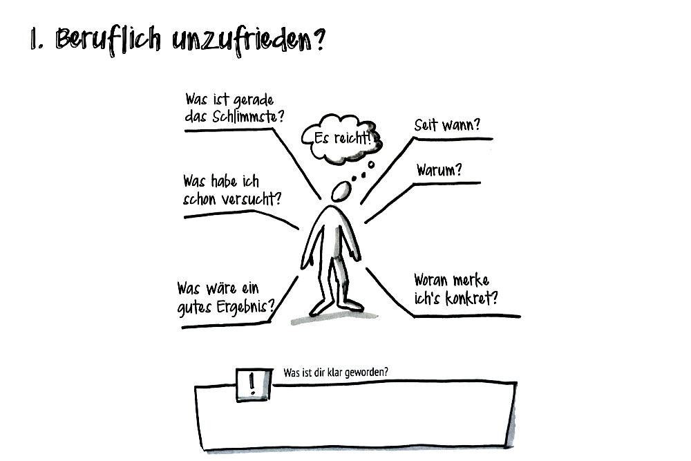 Sketchnoting: Kritzeln für die berufliche Veränderung