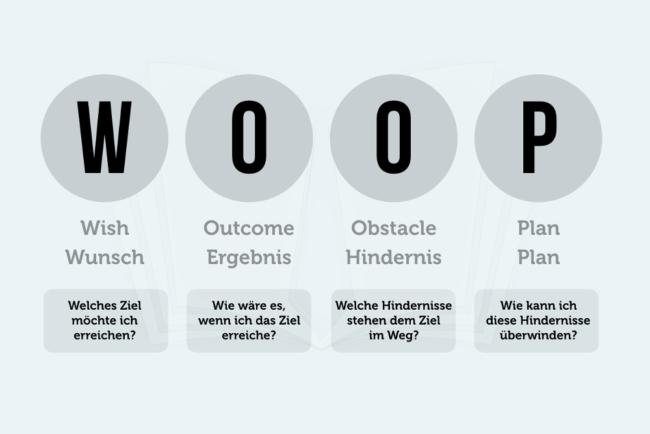 WOOP-Strategie: Realistisch zum Ziel
