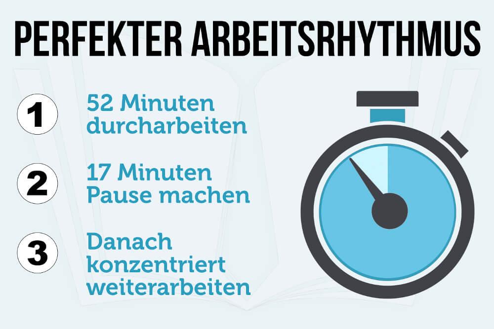 Arbeitsrhythmus Formel 52 17 Grafik