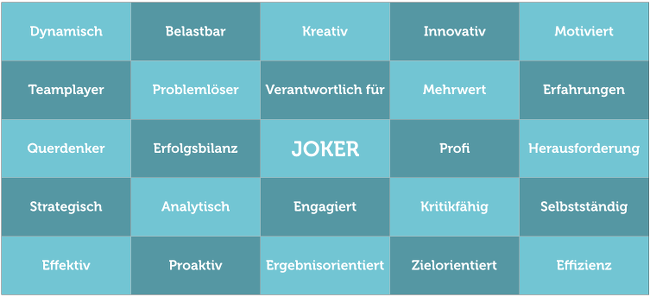 Bewerbungsgespräch Bullshit-Bingo Grafik