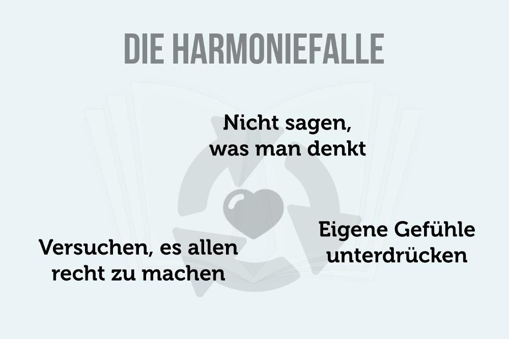 Harmoniefalle Harmoniesucht Grafik
