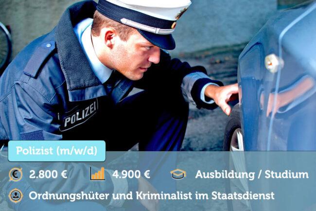 Bewerbungsschreiben Fur Die Polizei Ausbildung 6