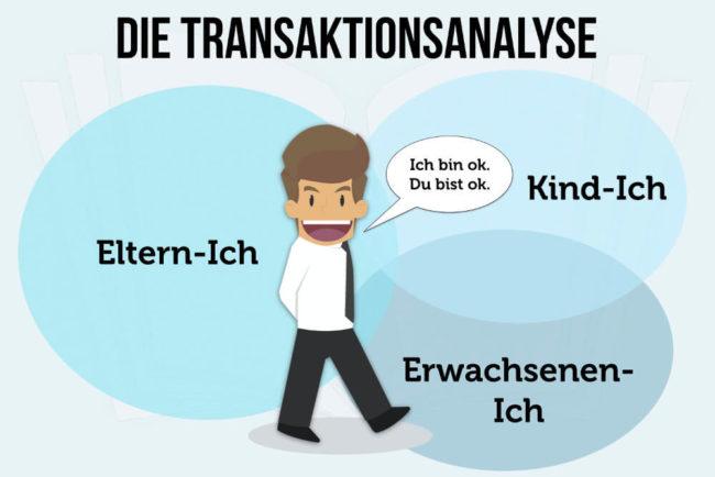 Transaktionsanalyse: Einfach erklärt