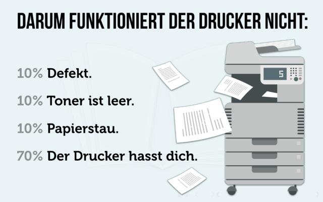 Drucker defekt Toner leer Papierstau