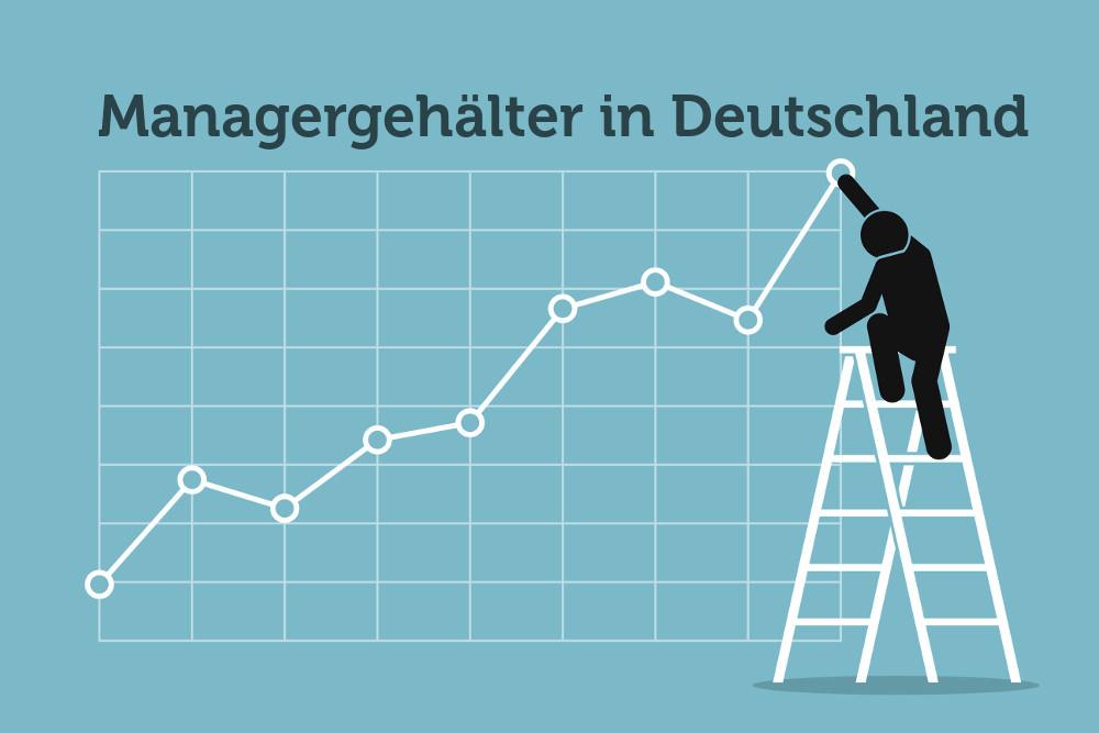 Managergehaelter Deutschland Liste verdienen