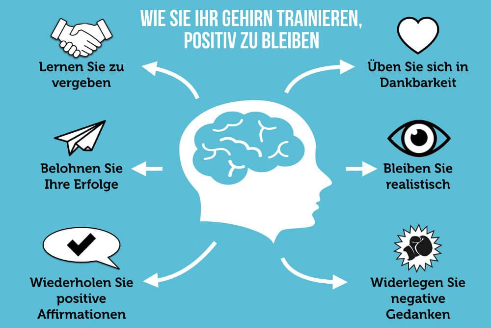 Positiv Denken Gehirn Trainieren Grafik