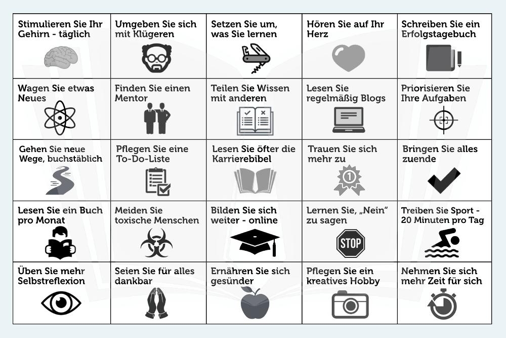 Unternehmer Rituale Taegliche Gewohnheiten 25 Tipps