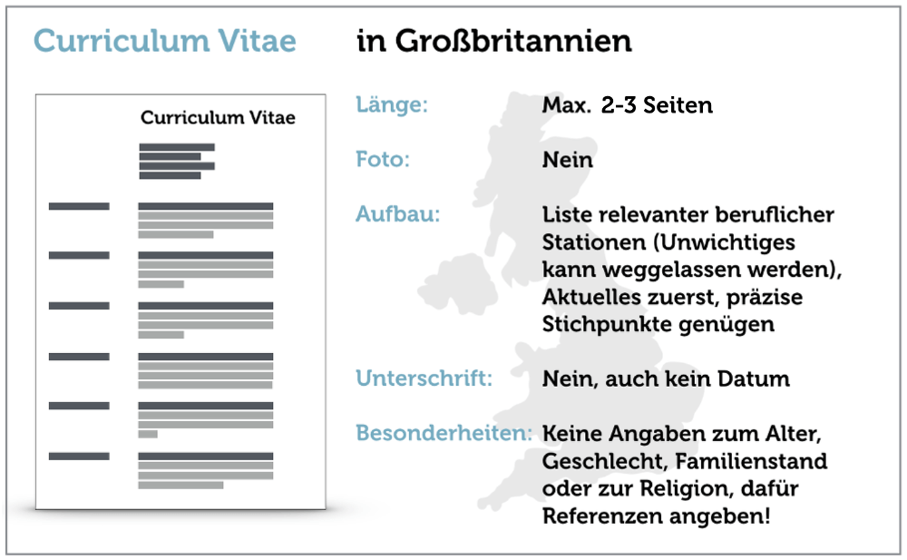 Curriculum Vitae Cv Definition Aufbau Umfang Besonderheiten