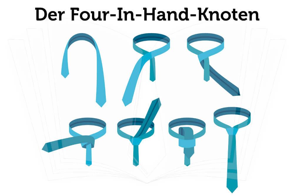 Krawatte Binden Four In Hand Knoten Anleitung