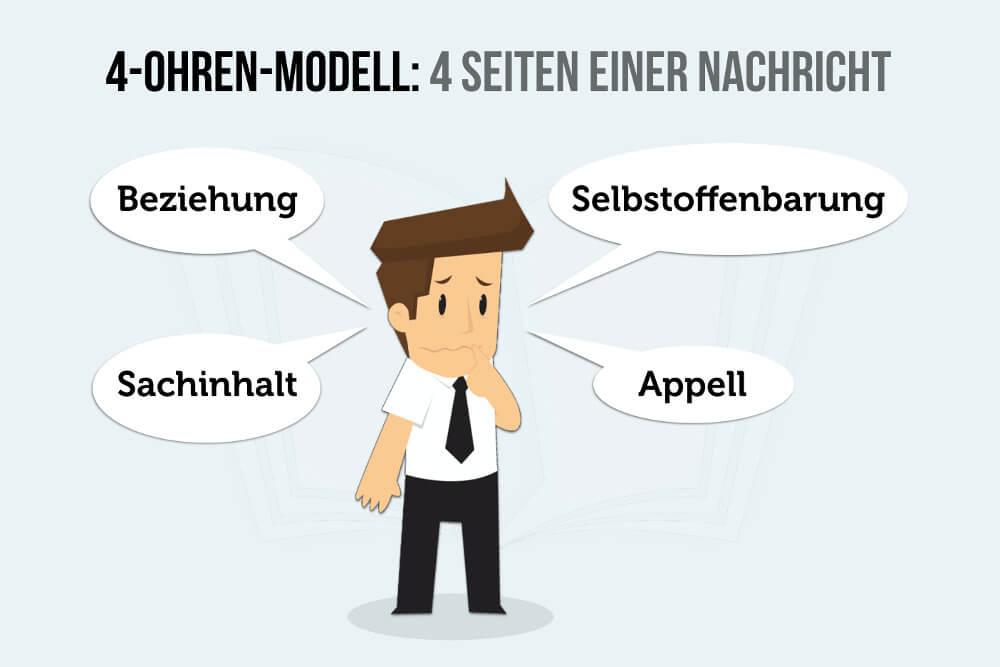 4 ohren modell vier seiten einer nachricht - Kommunikationsmodelle Beispiele