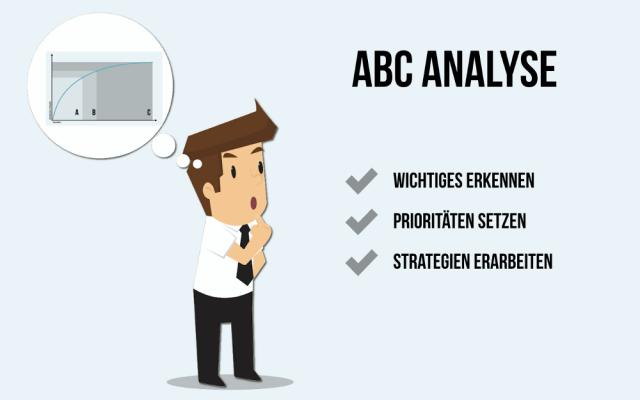 ABC Analyse Beispiel Erklaerung Einfach Erklaert Vorteile