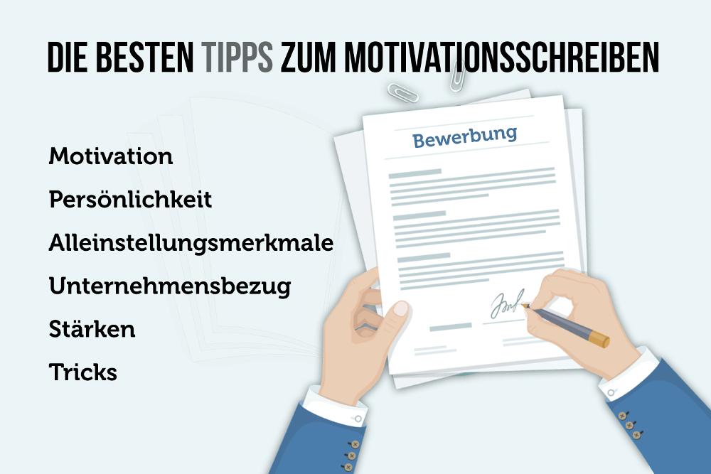 Motivationsschreiben Verfassen Anleitung Muster Karrierebibelde