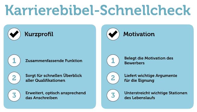 Schnellcheck Motivationsschreiben Ueberblick