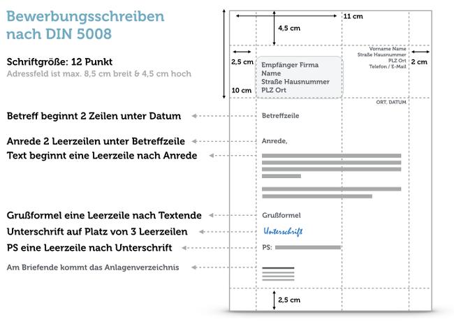 DIN5008 Normschreiben Bewerbung Layout Beispielgrafik