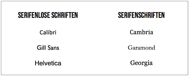 layout bewerbung empfehlenswerte schriften - Lebenslauf Schriftgrose