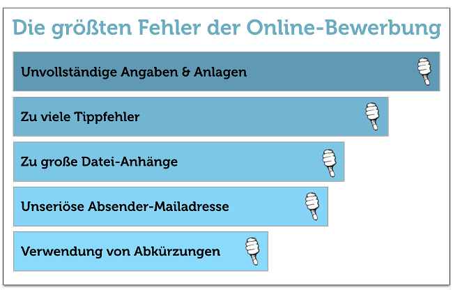 online bewerbung tipps fehler grafik - Online Bewerbung Foto